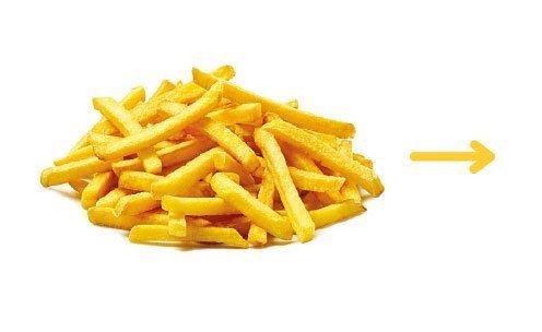 Cómo procesa el cuerpo la grasa de los alimentos